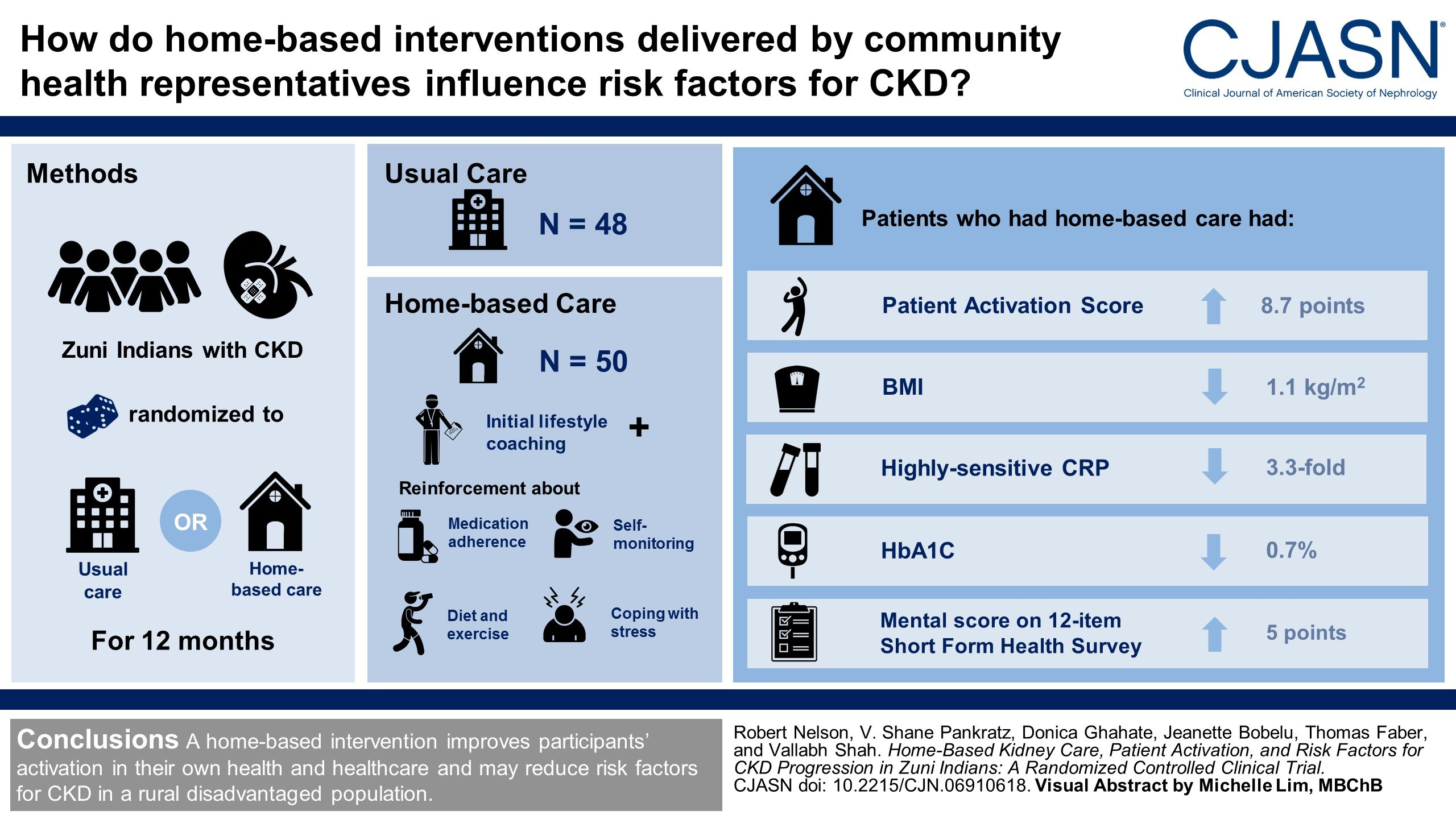 Home-based visits benefit rural patients with kidney disease