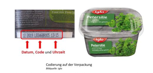 Important Iglo-recall: diarrhea-bacteria in deep-frozen parsley