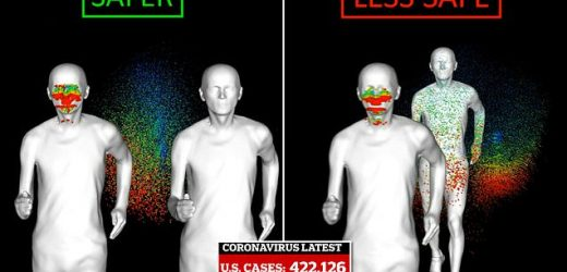 Simulation shows how jogging next to somebody may be safer