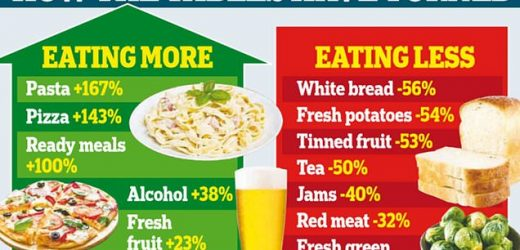 How eating habits have changed in 30 years: study