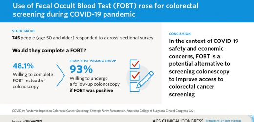 COVID-19 pandemic shifted patient attitudes about colorectal cancer screening