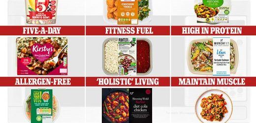 Which microwave meal has the most health appeal?